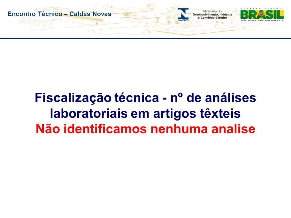Encontro Técnico – Caldas Novas Fiscalização técnica - nº de análises laboratoriais em artigos têxteis Não identificamos nenhuma analise