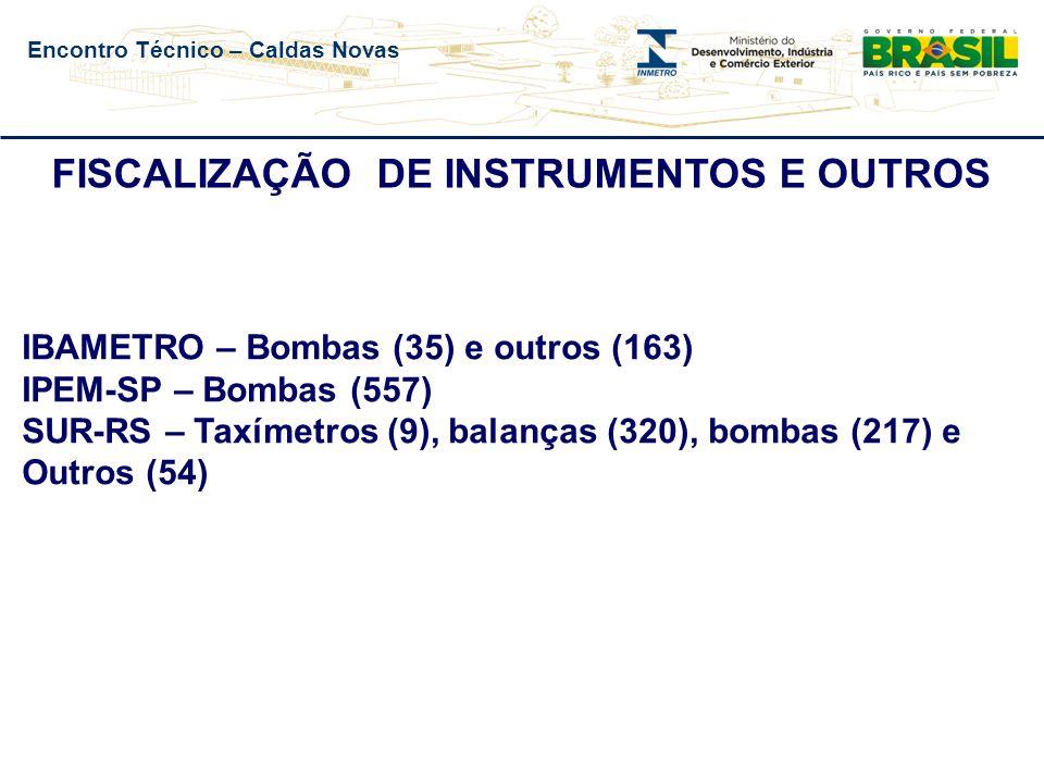 Encontro Técnico – Caldas Novas IBAMETRO – Bombas (35) e outros (163) IPEM-SP – Bombas (557) SUR-RS – Taxímetros (9), balanças (320), bombas (217) e Outros (54) FISCALIZAÇÃO DE INSTRUMENTOS E OUTROS