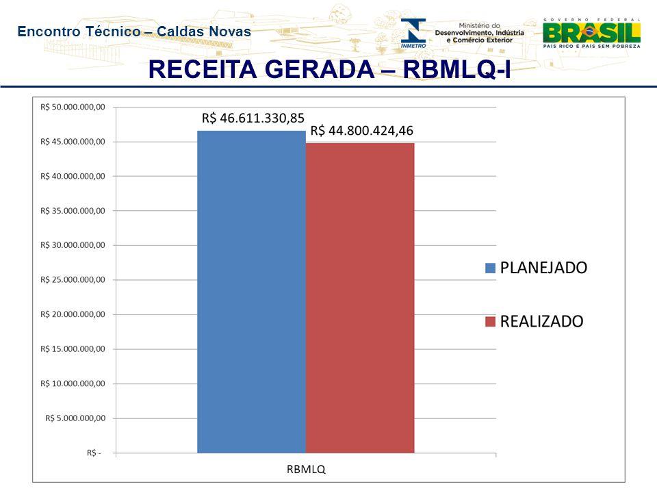 Encontro Técnico – Caldas Novas RECEITA GERADA – RBMLQ-I
