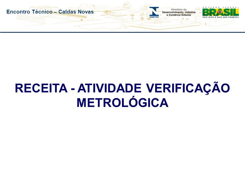 Encontro Técnico – Caldas Novas RECEITA - ATIVIDADE VERIFICAÇÃO METROLÓGICA