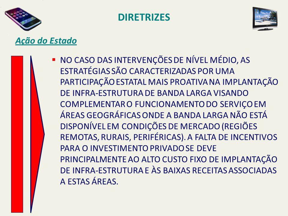 DIRETRIZES Ação do Estado  NO CASO DAS INTERVENÇÕES DE NÍVEL MÉDIO, AS ESTRATÉGIAS SÃO CARACTERIZADAS POR UMA PARTICIPAÇÃO ESTATAL MAIS PROATIVA NA I