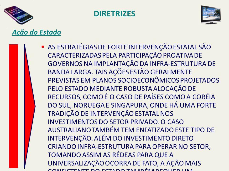 DIRETRIZES Ação do Estado  AS ESTRATÉGIAS DE FORTE INTERVENÇÃO ESTATAL SÃO CARACTERIZADAS PELA PARTICIPAÇÃO PROATIVA DE GOVERNOS NA IMPLANTAÇÃO DA IN