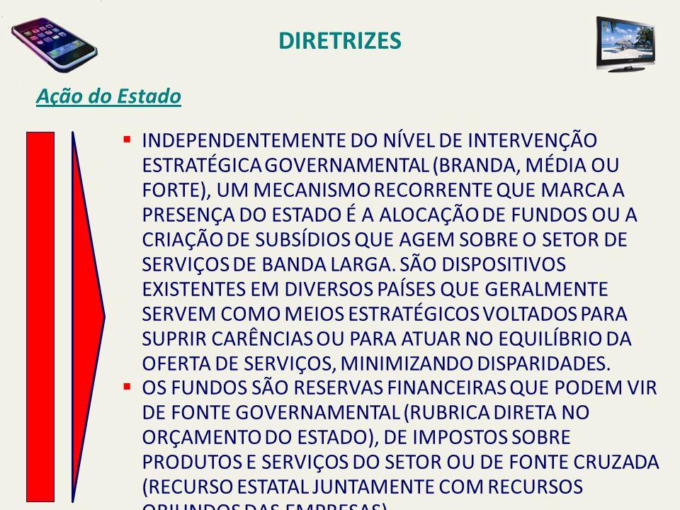DIRETRIZES Ação do Estado  INDEPENDENTEMENTE DO NÍVEL DE INTERVENÇÃO ESTRATÉGICA GOVERNAMENTAL (BRANDA, MÉDIA OU FORTE), UM MECANISMO RECORRENTE QUE