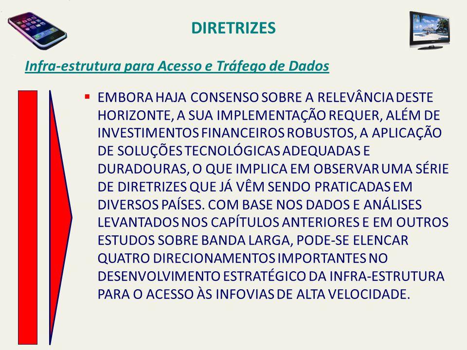 DIRETRIZES Infra-estrutura para Acesso e Tráfego de Dados  EMBORA HAJA CONSENSO SOBRE A RELEVÂNCIA DESTE HORIZONTE, A SUA IMPLEMENTAÇÃO REQUER, ALÉM