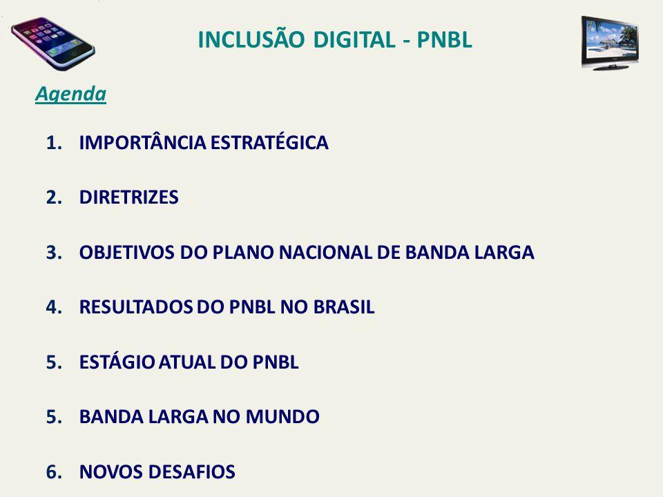 1.IMPORTÂNCIA ESTRATÉGICA 2.DIRETRIZES 3.OBJETIVOS DO PLANO NACIONAL DE BANDA LARGA 4.RESULTADOS DO PNBL NO BRASIL 5.ESTÁGIO ATUAL DO PNBL 5.BANDA LAR