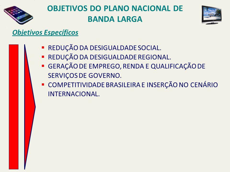Objetivos Específicos  REDUÇÃO DA DESIGUALDADE SOCIAL.  REDUÇÃO DA DESIGUALDADE REGIONAL.  GERAÇÃO DE EMPREGO, RENDA E QUALIFICAÇÃO DE SERVIÇOS DE