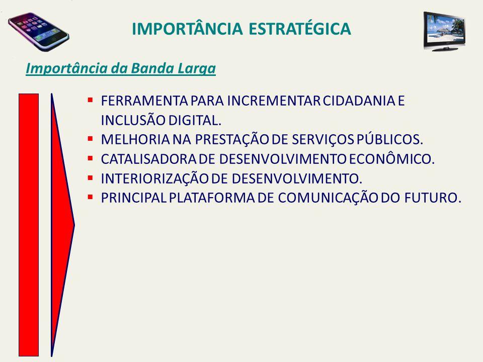 Importância da Banda Larga  FERRAMENTA PARA INCREMENTAR CIDADANIA E INCLUSÃO DIGITAL.  MELHORIA NA PRESTAÇÃO DE SERVIÇOS PÚBLICOS.  CATALISADORA DE