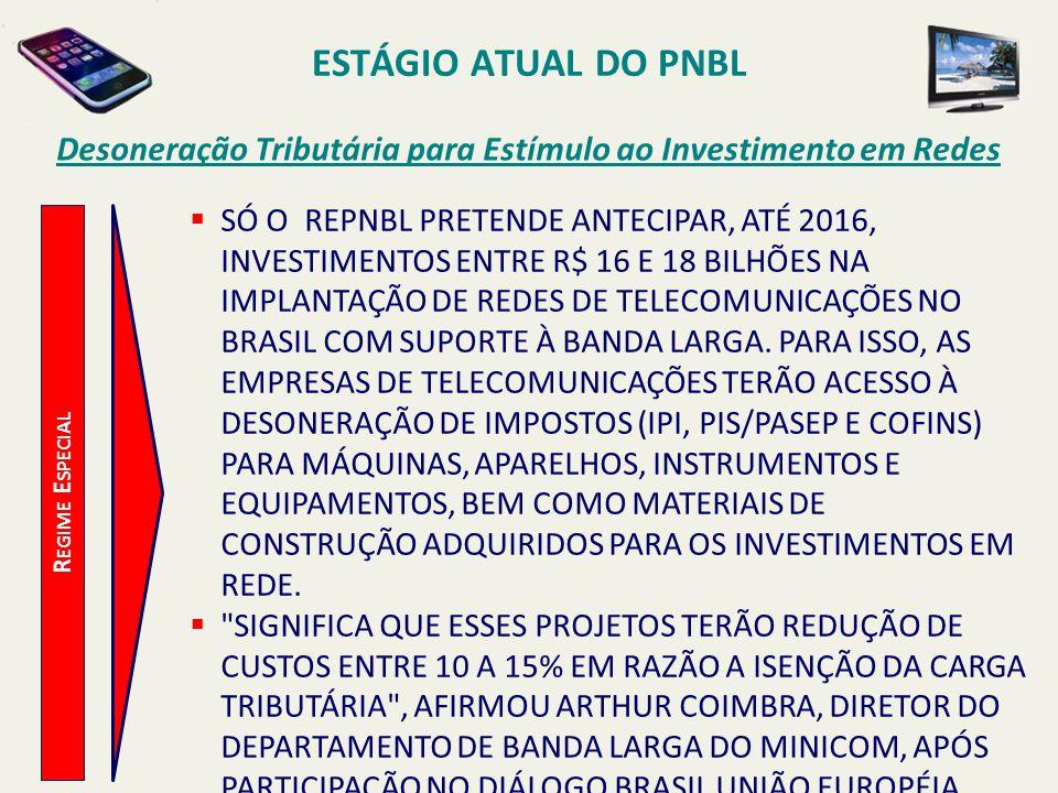 ESTÁGIO ATUAL DO PNBL R EGIME E SPECIAL Desoneração Tributária para Estímulo ao Investimento em Redes  SÓ O REPNBL PRETENDE ANTECIPAR, ATÉ 2016, INVE