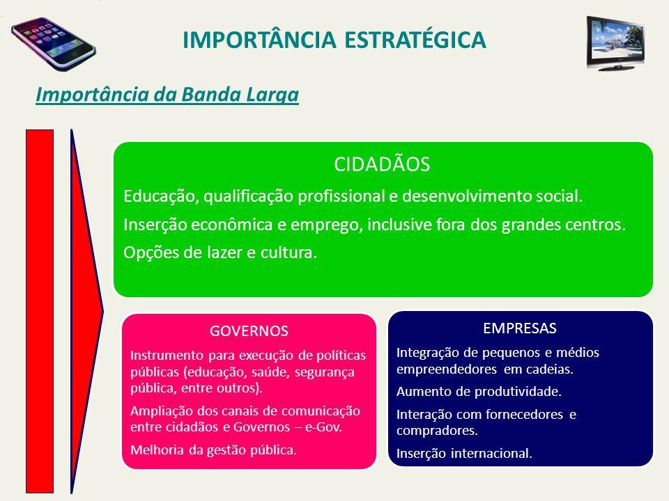 IMPORTÂNCIA ESTRATÉGICA Importância da Banda Larga CIDADÃOS Educação, qualificação profissional e desenvolvimento social. Inserção econômica e emprego