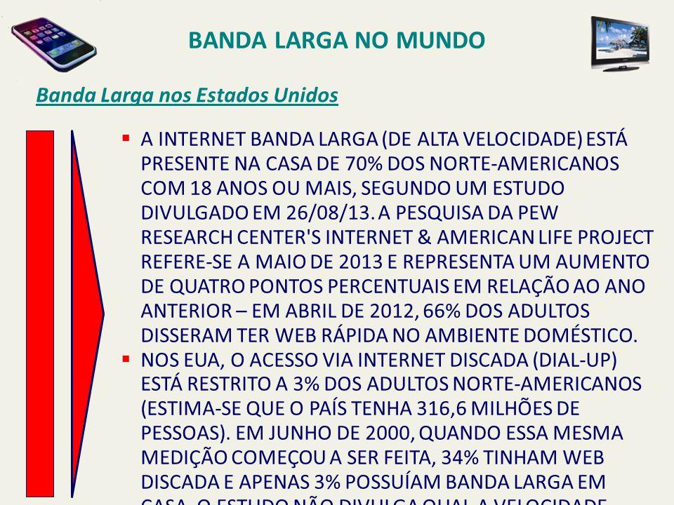 BANDA LARGA NO MUNDO Banda Larga nos Estados Unidos  A INTERNET BANDA LARGA (DE ALTA VELOCIDADE) ESTÁ PRESENTE NA CASA DE 70% DOS NORTE-AMERICANOS CO