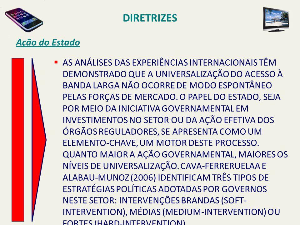 DIRETRIZES Ação do Estado  AS ANÁLISES DAS EXPERIÊNCIAS INTERNACIONAIS TÊM DEMONSTRADO QUE A UNIVERSALIZAÇÃO DO ACESSO À BANDA LARGA NÃO OCORRE DE MO
