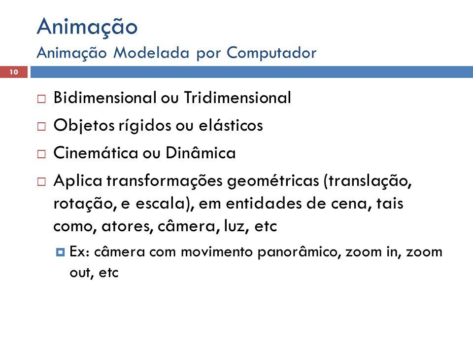  Bidimensional ou Tridimensional  Objetos rígidos ou elásticos  Cinemática ou Dinâmica  Aplica transformações geométricas (translação, rotação, e