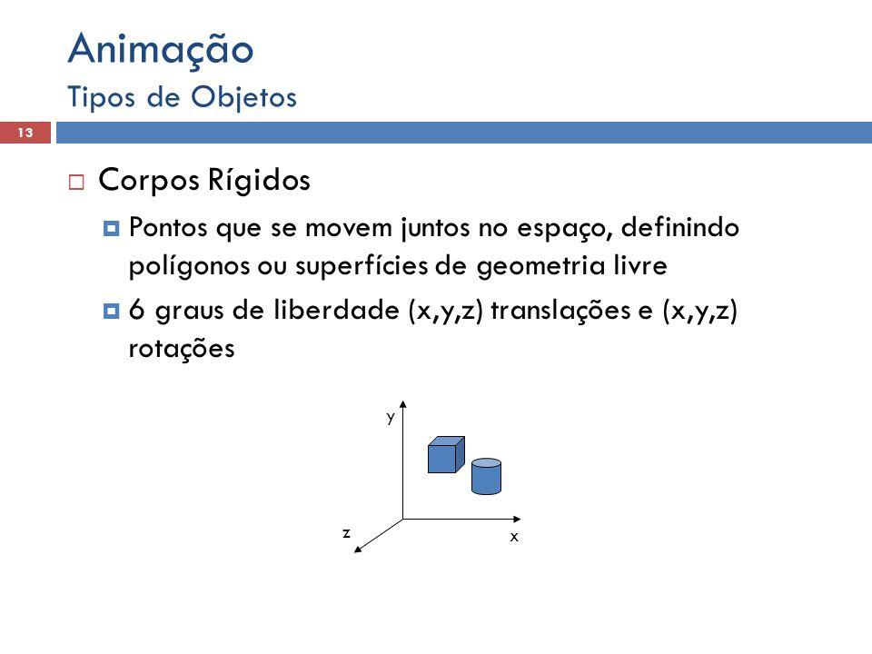 Corpos Rígidos  Pontos que se movem juntos no espaço, definindo polígonos ou superfícies de geometria livre  6 graus de liberdade (x,y,z) translaç