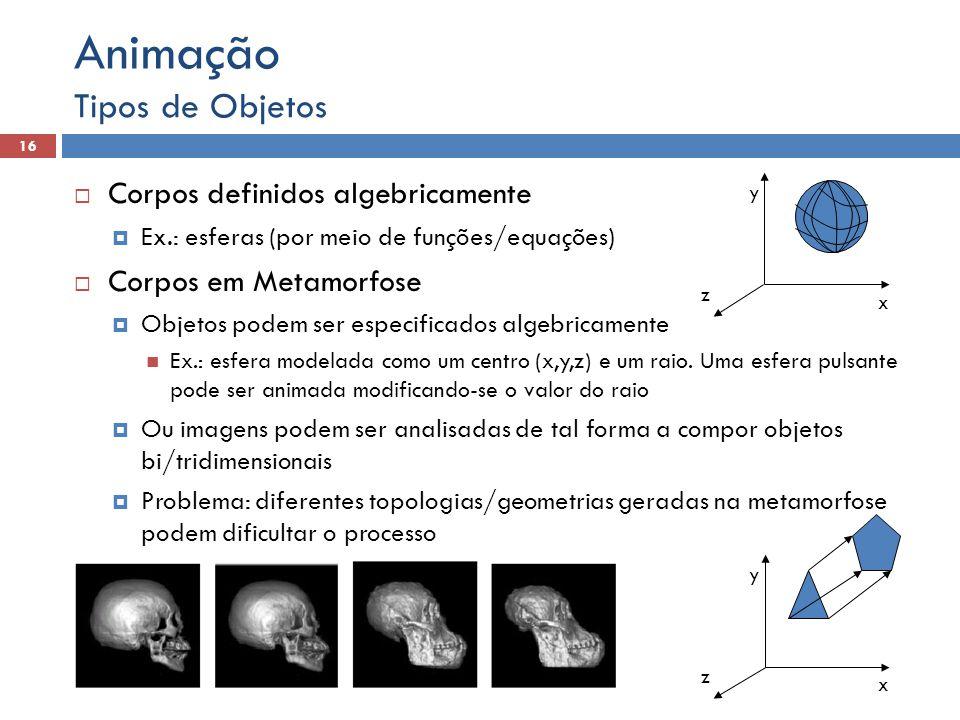  Corpos definidos algebricamente  Ex.: esferas (por meio de funções/equações)  Corpos em Metamorfose  Objetos podem ser especificados algebricamen