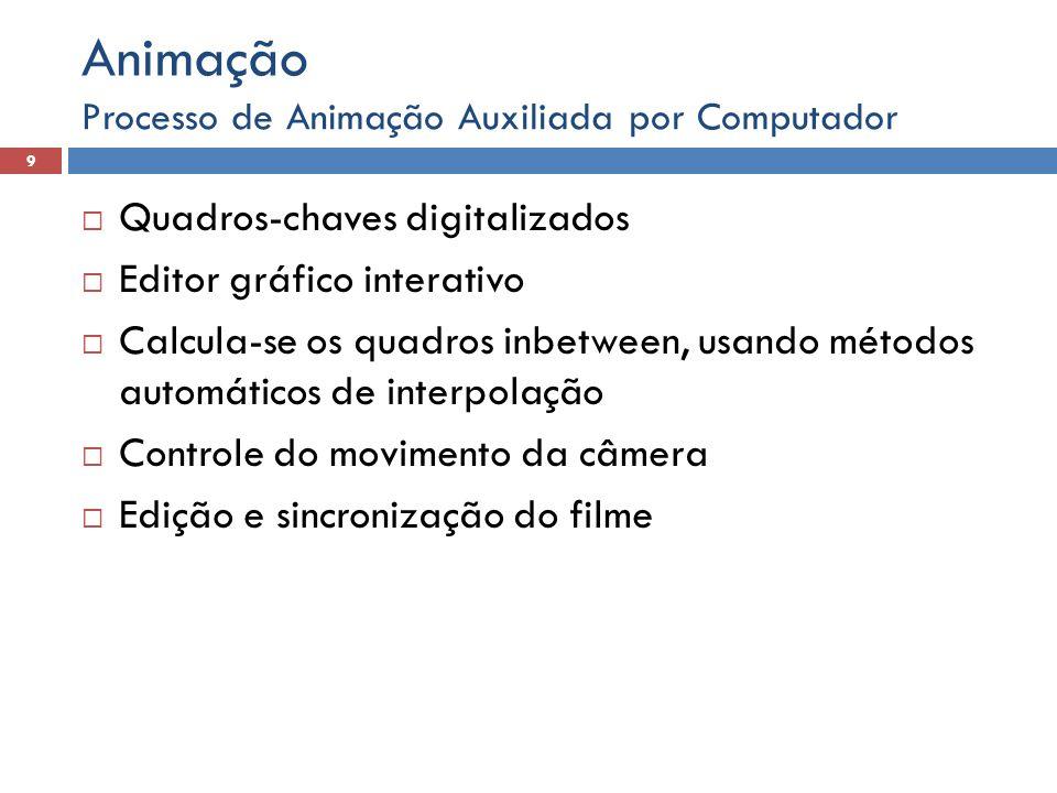  Quadros-chaves digitalizados  Editor gráfico interativo  Calcula-se os quadros inbetween, usando métodos automáticos de interpolação  Controle do