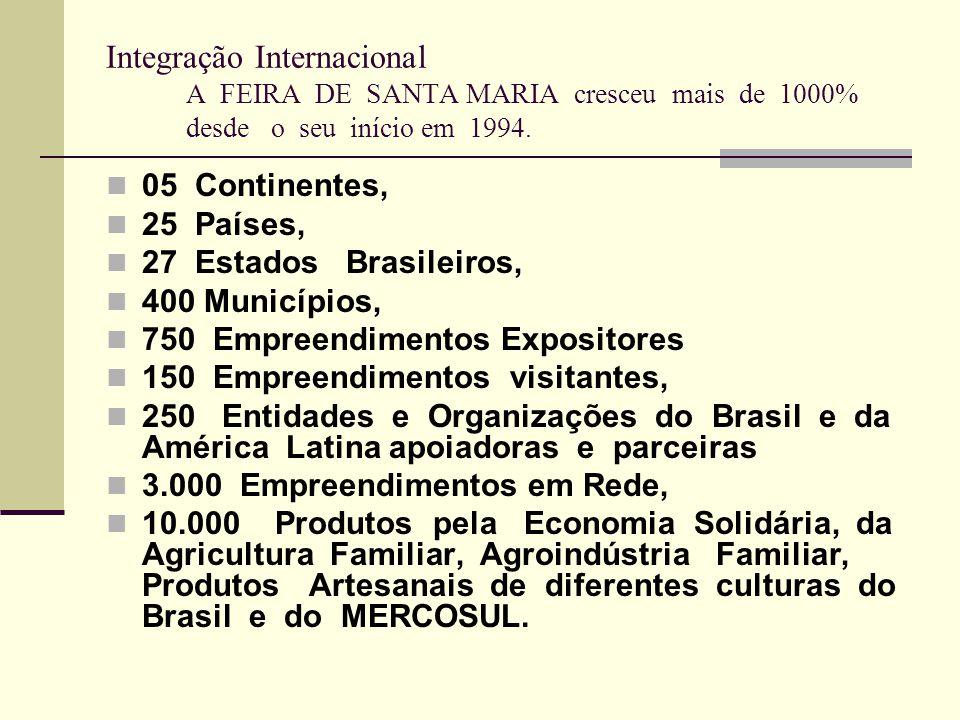 Integração Internacional A FEIRA DE SANTA MARIA cresceu mais de 1000% desde o seu início em 1994. 05 Continentes, 25 Países, 27 Estados Brasileiros, 4