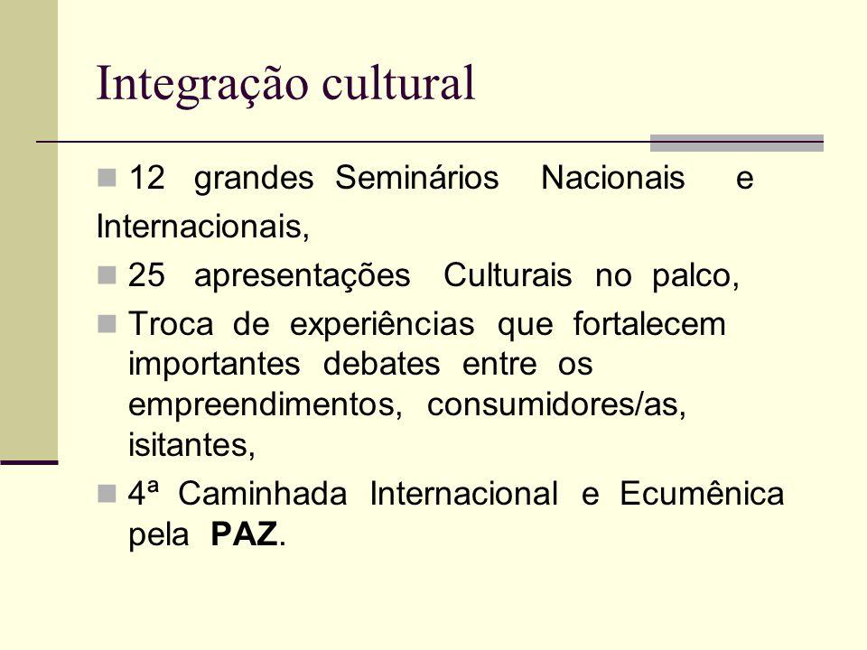 Integração cultural 12 grandes Seminários Nacionais e Internacionais, 25 apresentações Culturais no palco, Troca de experiências que fortalecem import