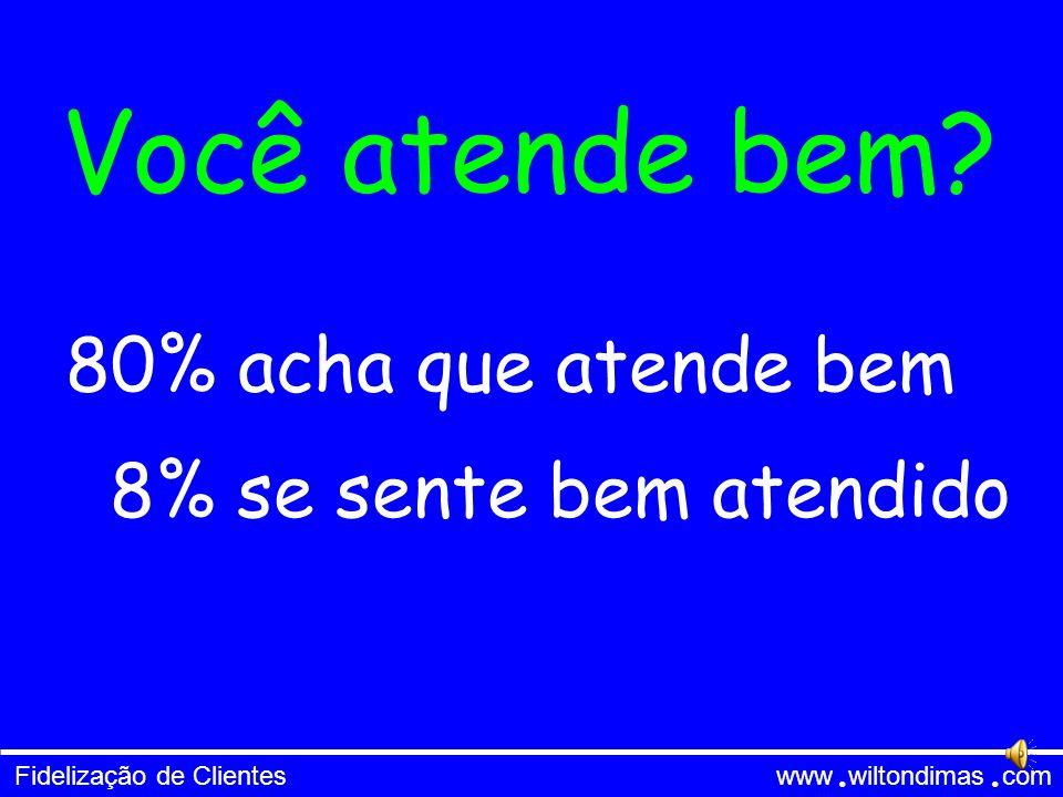 Fidelização de Clientes www wiltondimas com ● ● 80% acha que atende bem 8% se sente bem atendido Você atende bem?
