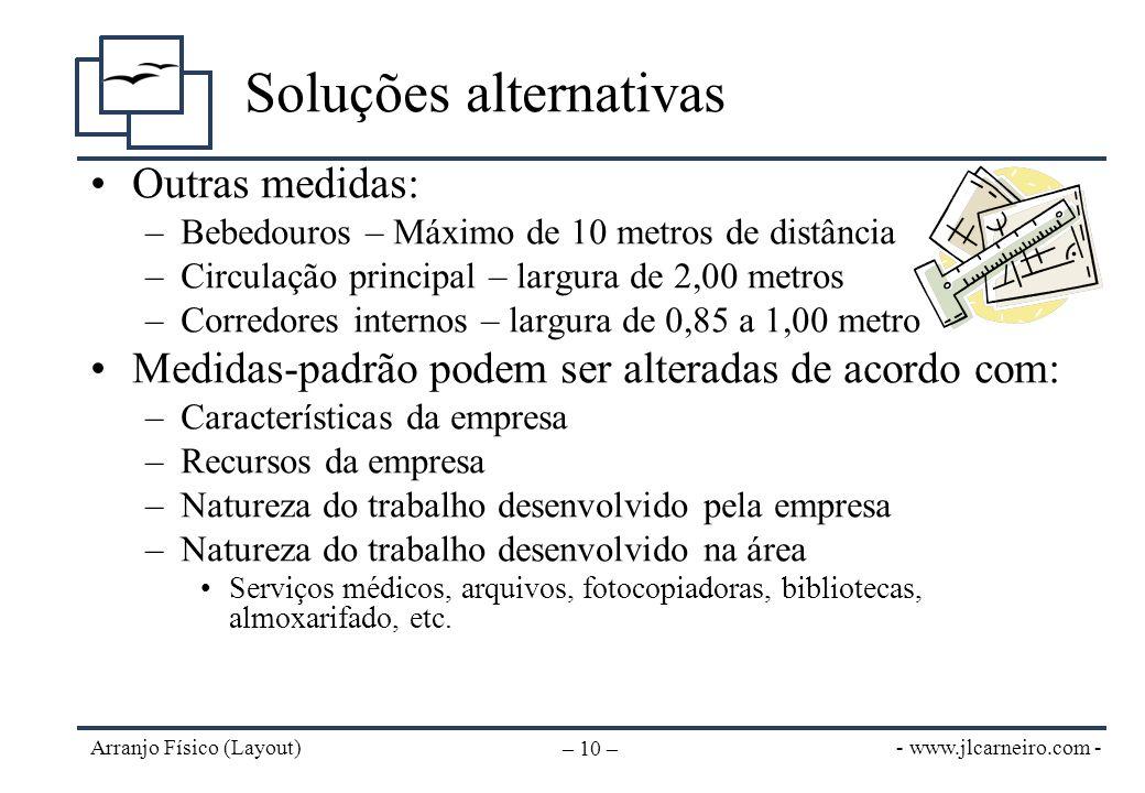 - www.jlcarneiro.com - Arranjo Físico (Layout) – 10 – Soluções alternativas Outras medidas: –Bebedouros – Máximo de 10 metros de distância –Circulação