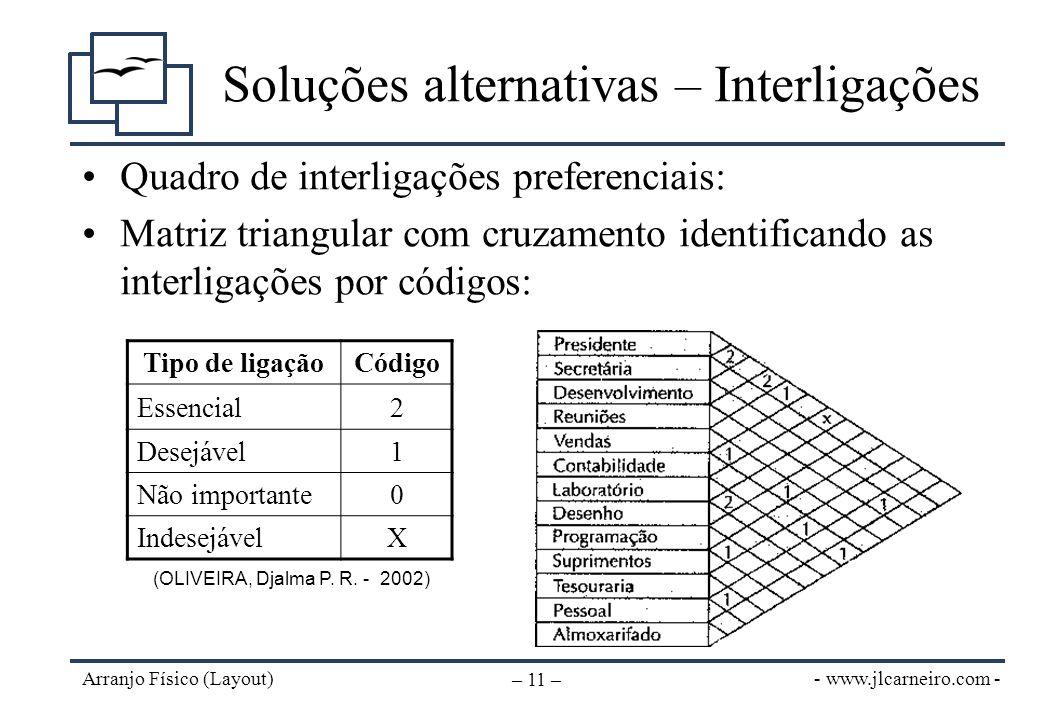 - www.jlcarneiro.com - Arranjo Físico (Layout) – 11 – Soluções alternativas – Interligações Quadro de interligações preferenciais: Matriz triangular c