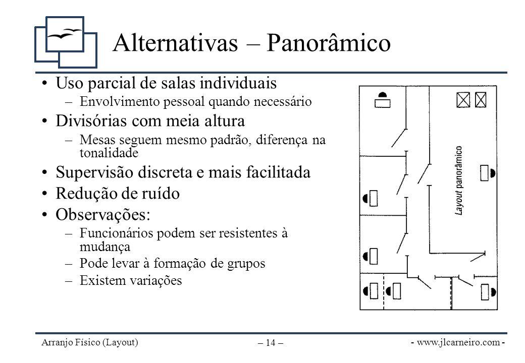 - www.jlcarneiro.com - Arranjo Físico (Layout) – 14 – Alternativas – Panorâmico Uso parcial de salas individuais –Envolvimento pessoal quando necessár