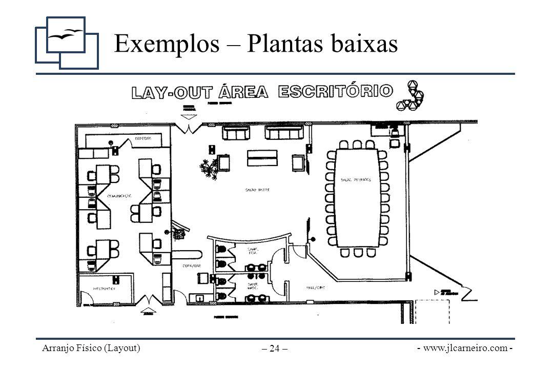 - www.jlcarneiro.com - Arranjo Físico (Layout) – 24 – Exemplos – Plantas baixas
