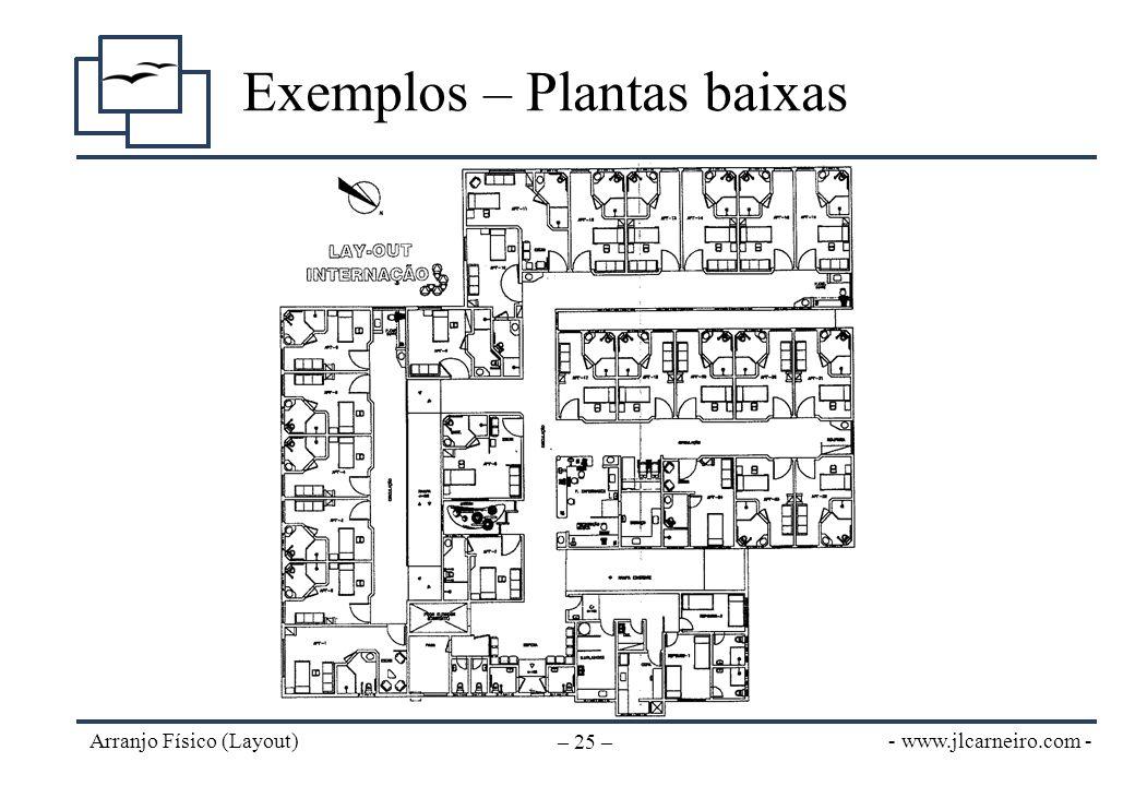 - www.jlcarneiro.com - Arranjo Físico (Layout) – 25 – Exemplos – Plantas baixas