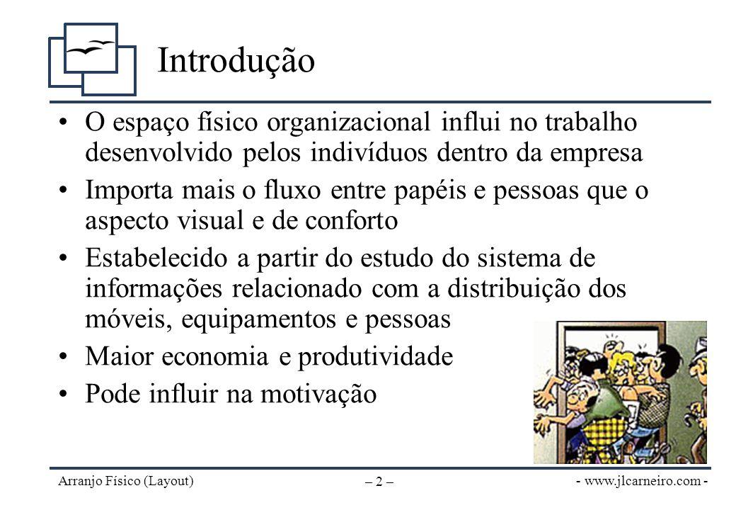 - www.jlcarneiro.com - Arranjo Físico (Layout) – 2 – Introdução O espaço físico organizacional influi no trabalho desenvolvido pelos indivíduos dentro