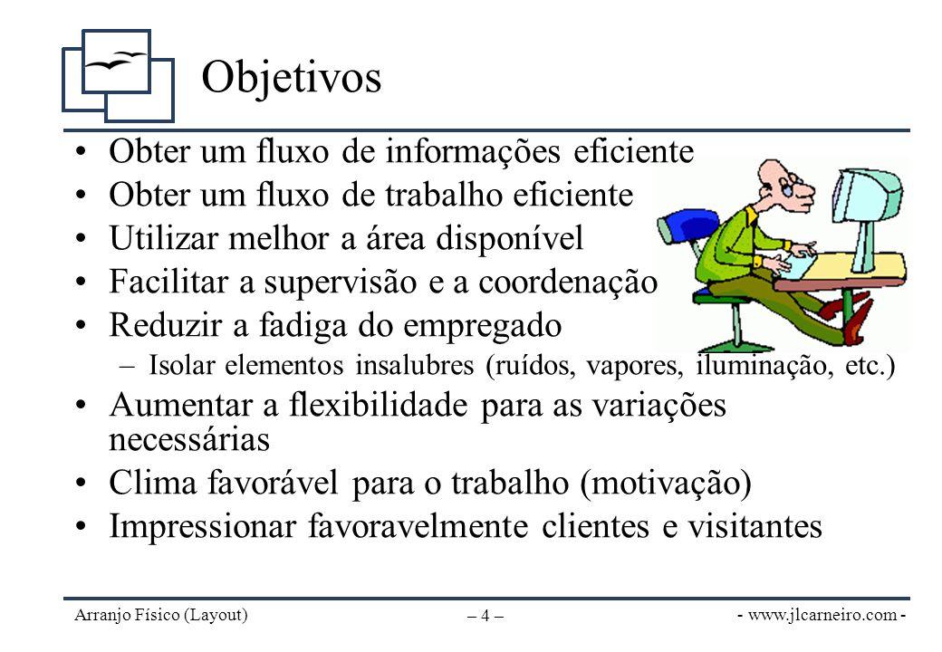 - www.jlcarneiro.com - Arranjo Físico (Layout) – 4 – Objetivos Obter um fluxo de informações eficiente Obter um fluxo de trabalho eficiente Utilizar m
