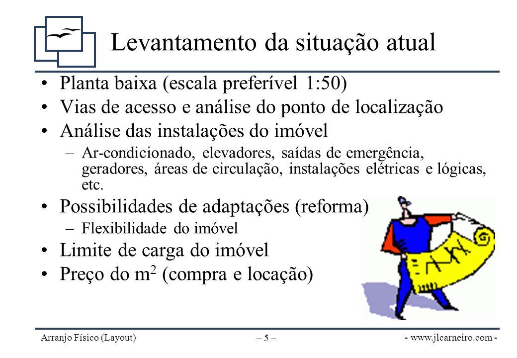 - www.jlcarneiro.com - Arranjo Físico (Layout) – 5 – Levantamento da situação atual Planta baixa (escala preferível 1:50) Vias de acesso e análise do