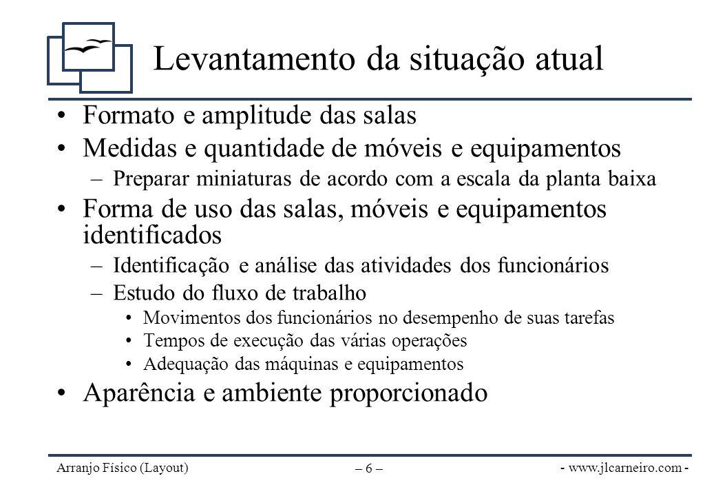 - www.jlcarneiro.com - Arranjo Físico (Layout) – 6 – Levantamento da situação atual Formato e amplitude das salas Medidas e quantidade de móveis e equ