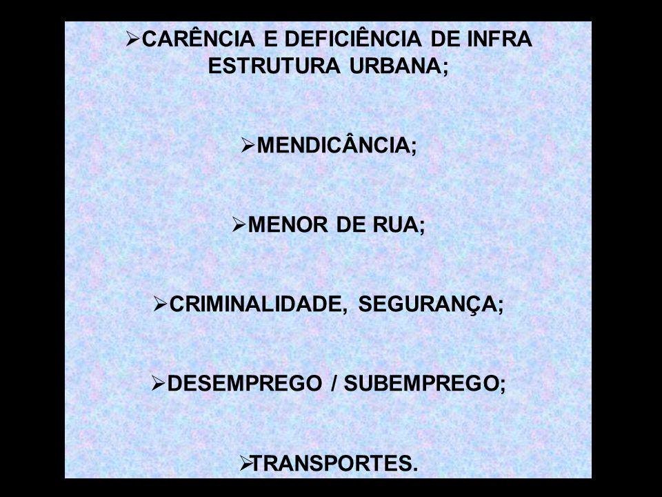  CARÊNCIA E DEFICIÊNCIA DE INFRA ESTRUTURA URBANA;  MENDICÂNCIA;  MENOR DE RUA;  CRIMINALIDADE, SEGURANÇA;  DESEMPREGO / SUBEMPREGO;  TRANSPORTES.