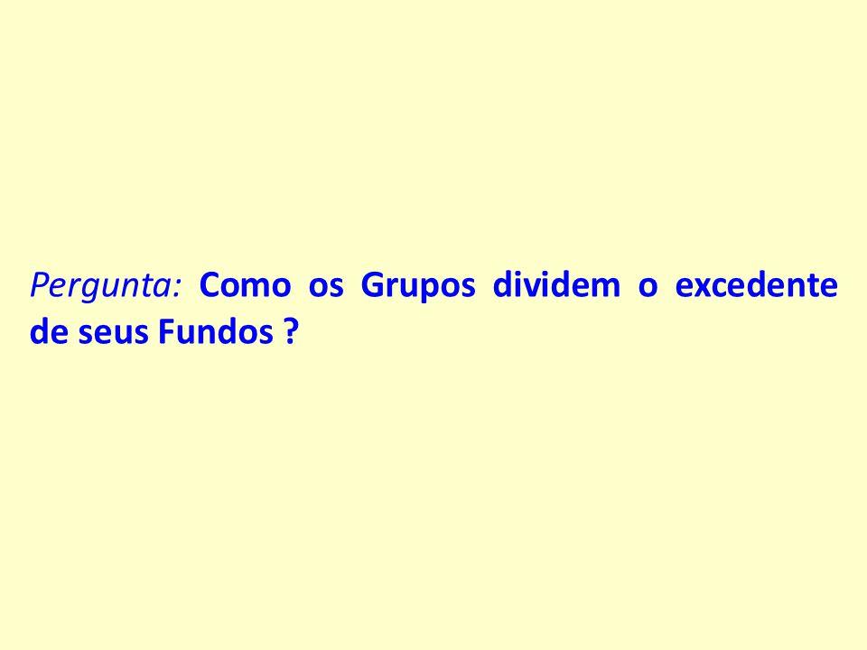Pergunta: Como os Grupos dividem o excedente de seus Fundos ?
