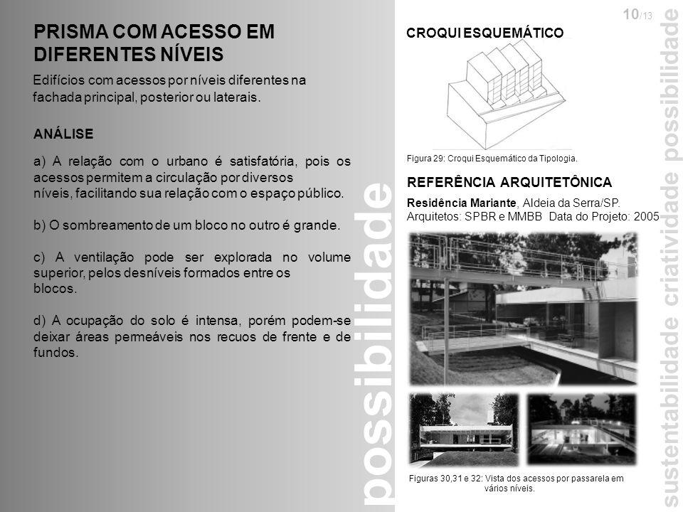 PRISMA COM ACESSO EM DIFERENTES NÍVEIS Edifícios com acessos por níveis diferentes na fachada principal, posterior ou laterais.