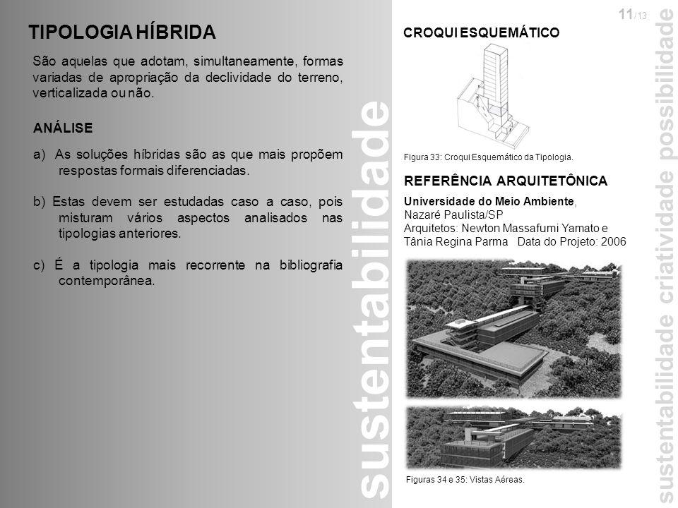 TIPOLOGIA HÍBRIDA São aquelas que adotam, simultaneamente, formas variadas de apropriação da declividade do terreno, verticalizada ou não.