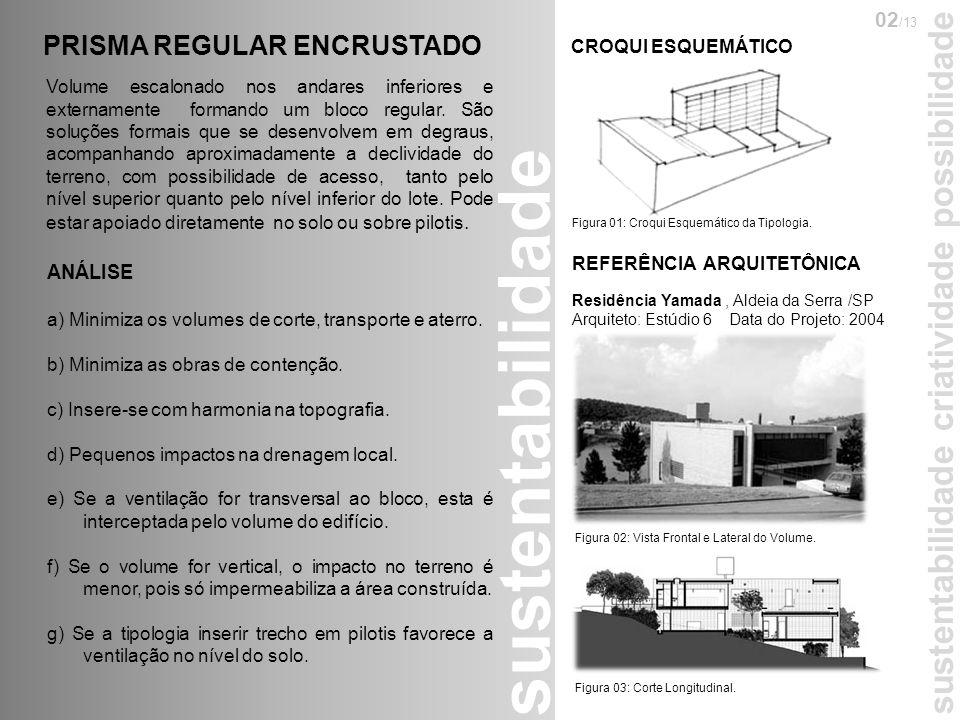 criatividade sustentabilidade criatividade possibilidade 13 /13 Figuras 12 e 13.