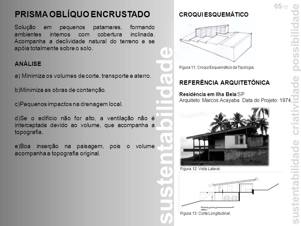 PRISMA OBLÍQUO ENCRUSTADO Solução em pequenos patamares, formando ambientes internos com cobertura inclinada.