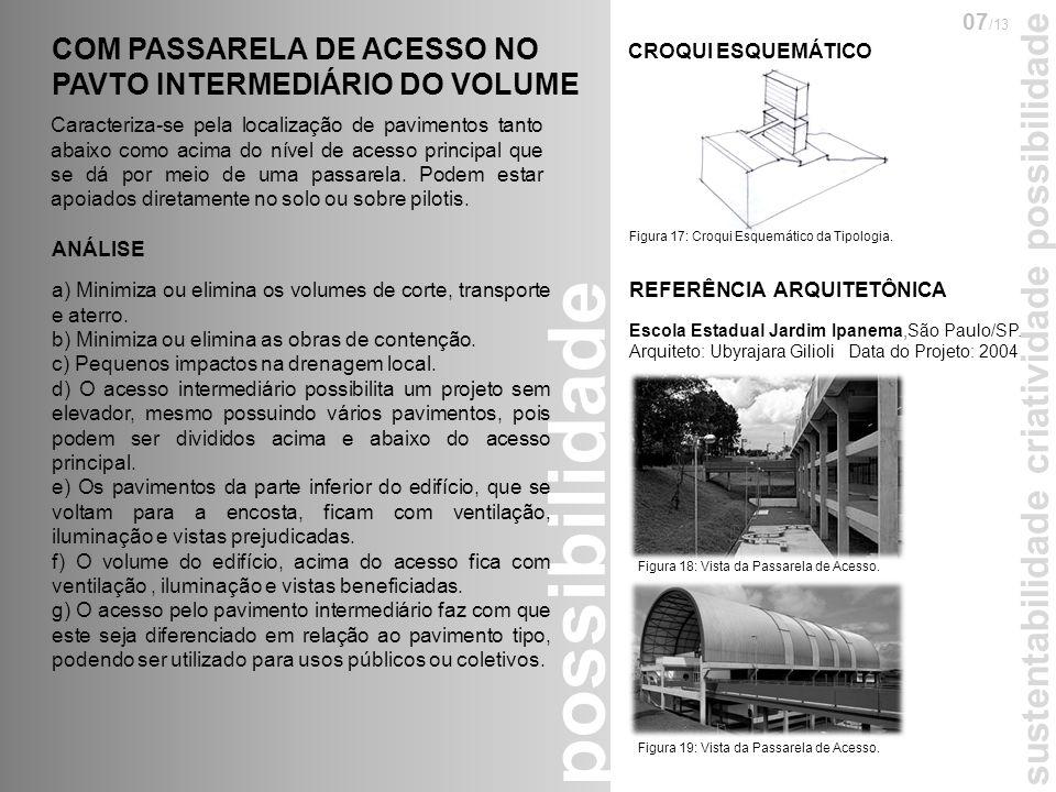 COM PASSARELA DE ACESSO NO PAVTO INTERMEDIÁRIO DO VOLUME Caracteriza-se pela localização de pavimentos tanto abaixo como acima do nível de acesso principal que se dá por meio de uma passarela.