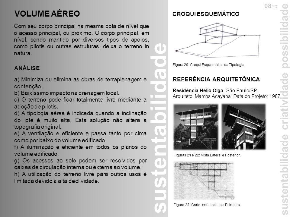 criatividade sustentabilidade criatividade possibilidade Residência em Iporanga/SP Arquiteto: Marcos Acayaba Data do Projeto: 1991 09 /13 Figura 24: Corte Longitudinal.