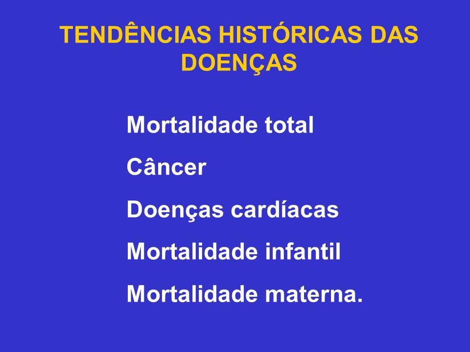 TENDÊNCIAS HISTÓRICAS DAS DOENÇAS Mortalidade total Câncer Doenças cardíacas Mortalidade infantil Mortalidade materna.
