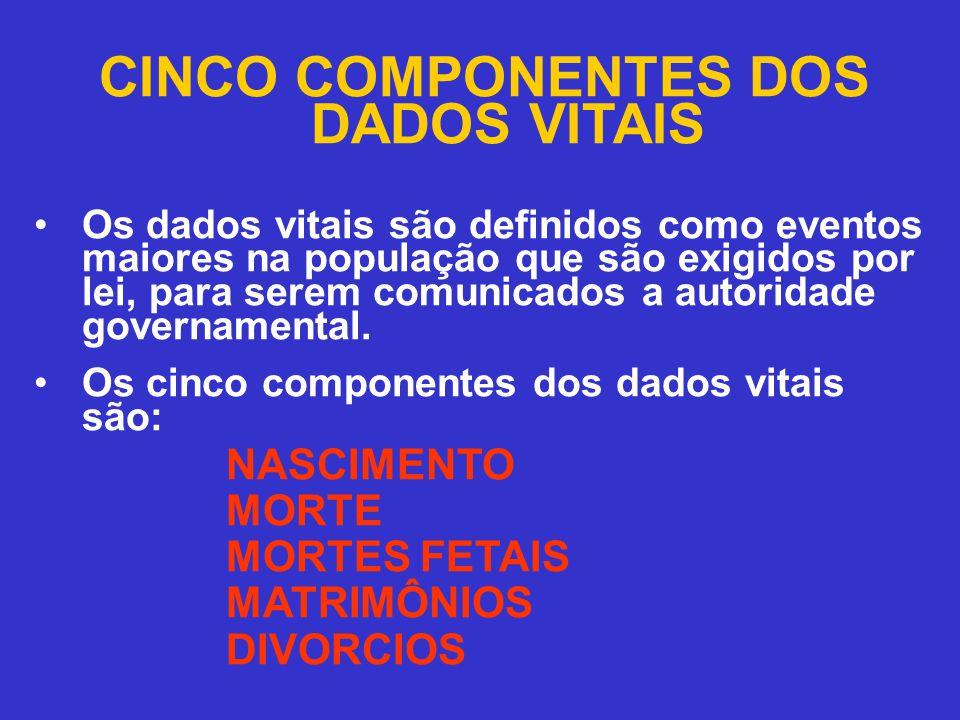 CINCO COMPONENTES DOS DADOS VITAIS Os dados vitais são definidos como eventos maiores na população que são exigidos por lei, para serem comunicados a autoridade governamental.