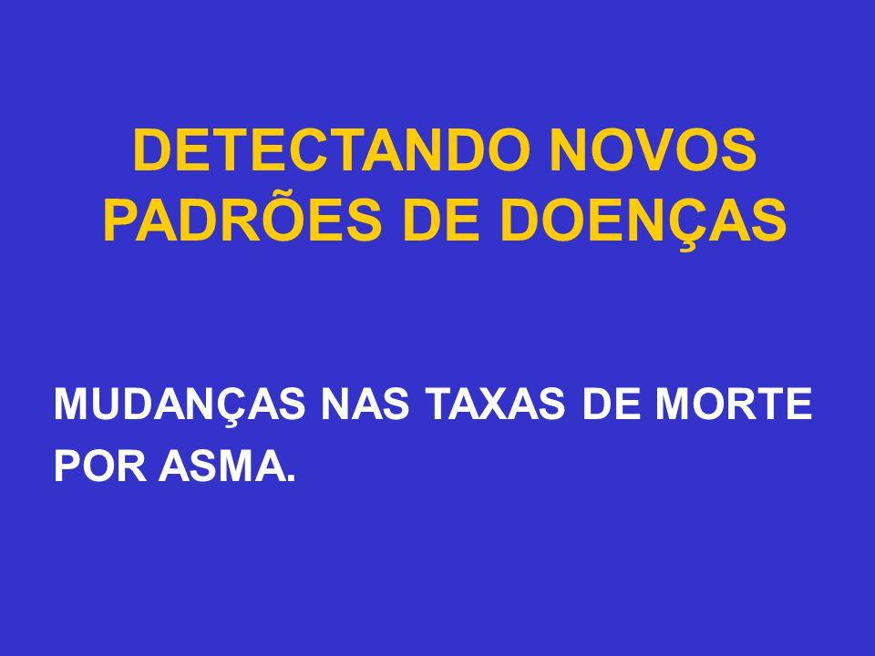 DETECTANDO NOVOS PADRÕES DE DOENÇAS MUDANÇAS NAS TAXAS DE MORTE POR ASMA.