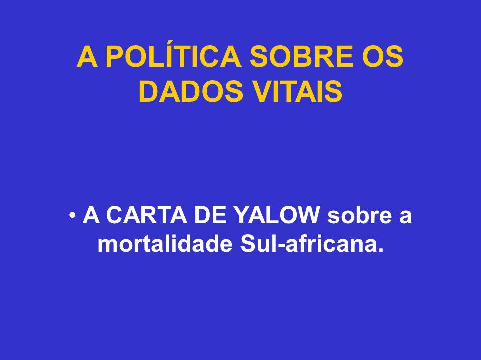A POLÍTICA SOBRE OS DADOS VITAIS A CARTA DE YALOW sobre a mortalidade Sul-africana.