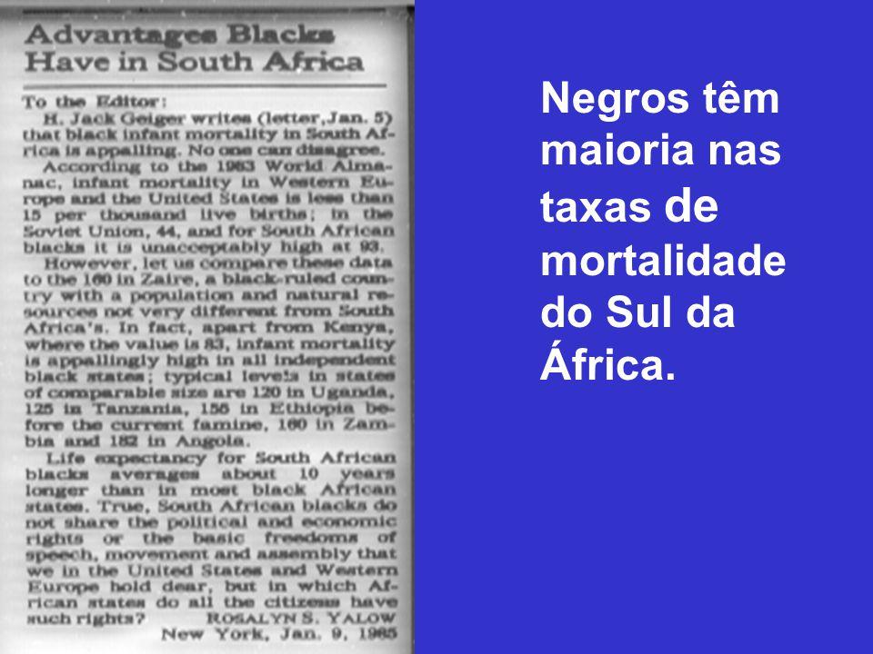 Negros têm maioria nas taxas de mortalidade do Sul da África.