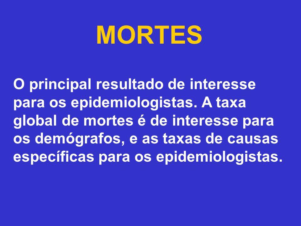 MORTES O principal resultado de interesse para os epidemiologistas.