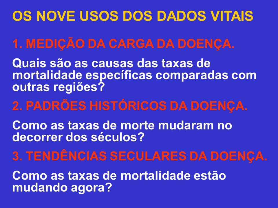 OS NOVE USOS DOS DADOS VITAIS 1. MEDIÇÃO DA CARGA DA DOENÇA.