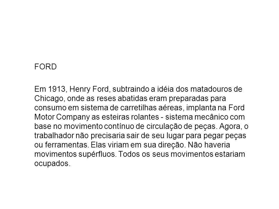 FORD Em 1913, Henry Ford, subtraindo a idéia dos matadouros de Chicago, onde as reses abatidas eram preparadas para consumo em sistema de carretilhas