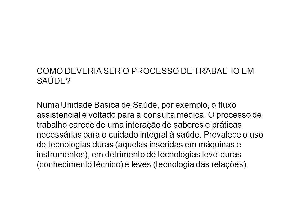 COMO DEVERIA SER O PROCESSO DE TRABALHO EM SAÚDE.