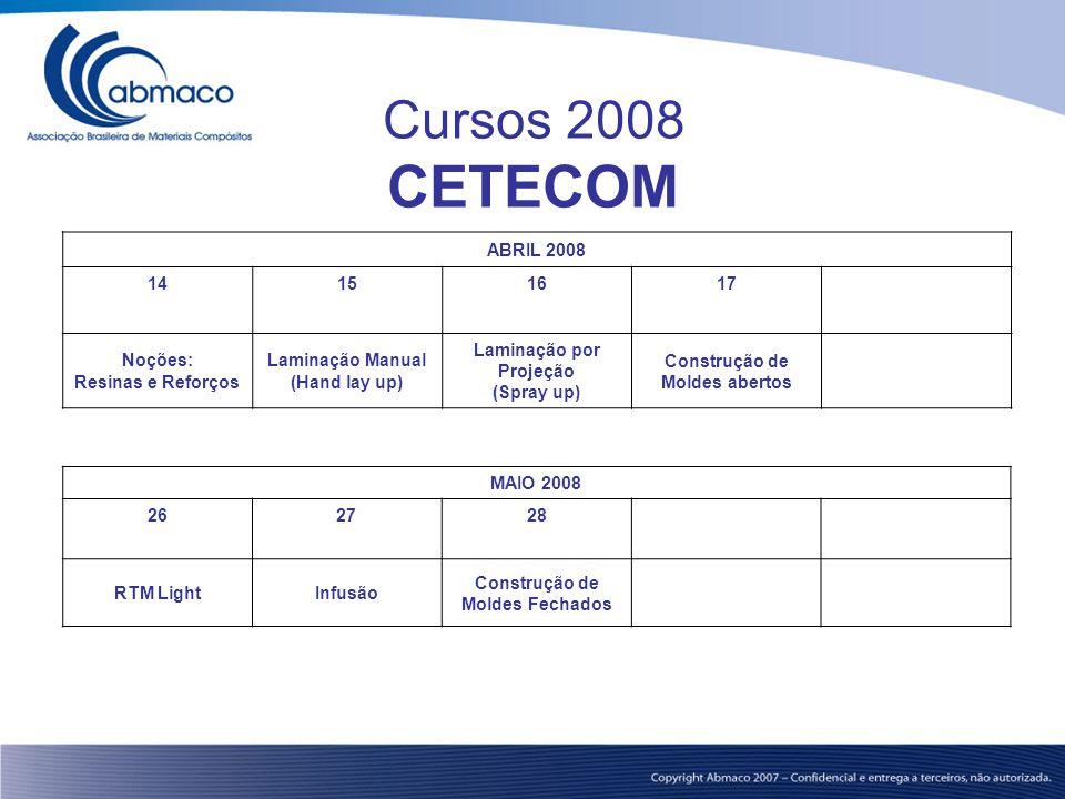 Cursos 2008 CETECOM ABRIL 2008 14151617 Noções: Resinas e Reforços Laminação Manual (Hand lay up) Laminação por Projeção (Spray up) Construção de Mold