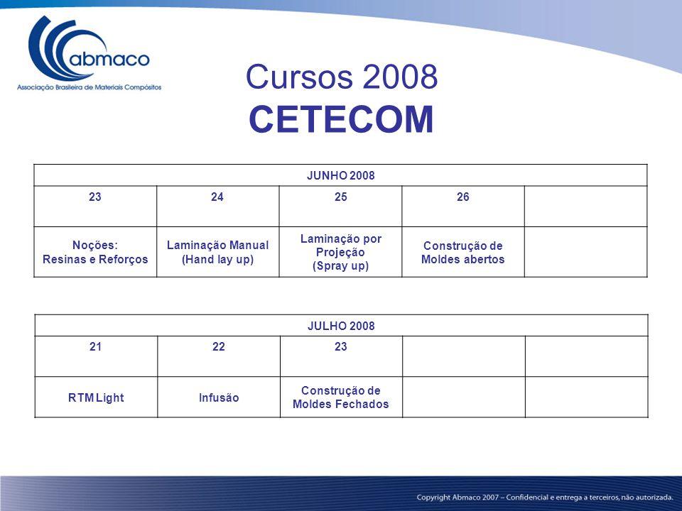 Cursos 2008 CETECOM JUNHO 2008 23242526 Noções: Resinas e Reforços Laminação Manual (Hand lay up) Laminação por Projeção (Spray up) Construção de Mold